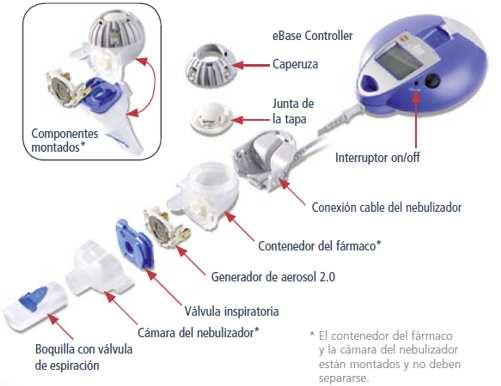 Nebulizador electronico PARI Eflow rapid